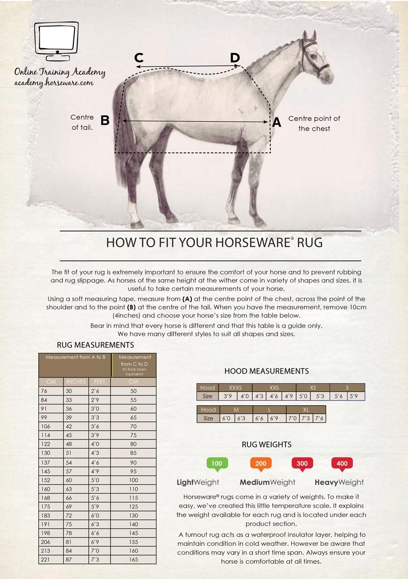 How To Measure Your Horse For A Rug Unicorn Saddlery