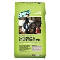 Baileys No20 Slow Release Condition & Competition Mix